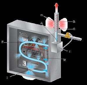 Vortex tube cabinet cooler
